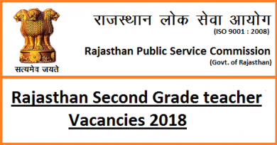 Rajasthan-Second-Grade-teacher-Vacancies-2018