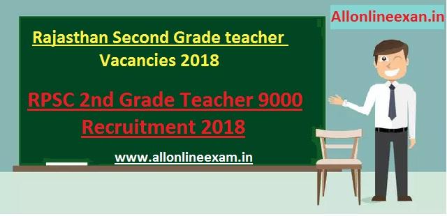 Rajasthan-Teacher-Recruitment-2018