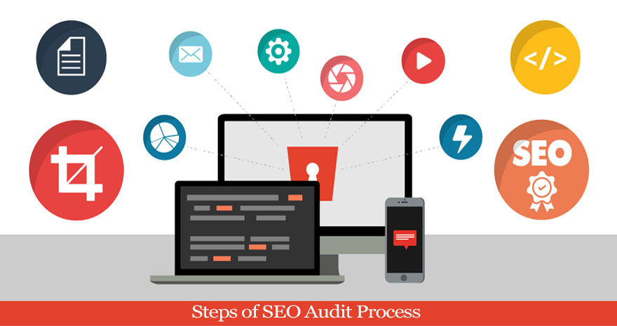 steps of SEO audit process